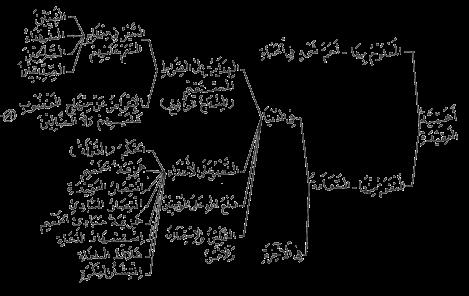a_16 ahamiah aqidah