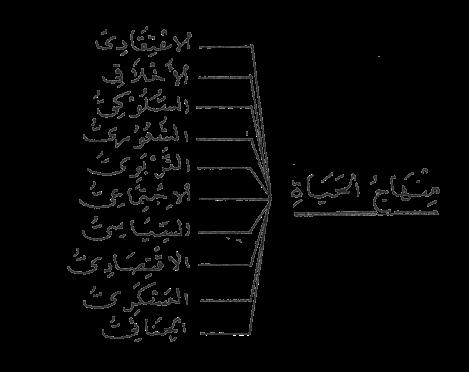 d_06 minhajul hayah