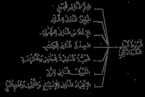 a_10 syurth qabul syahadah