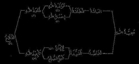 b_22 maiyatullah